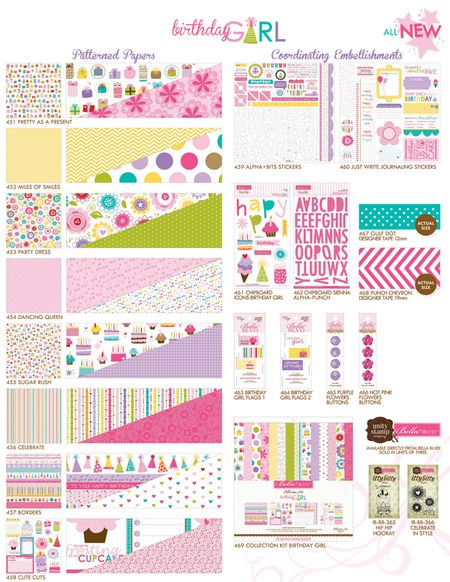 5-BIRTHDAY GIRL COLLECTION VIEW_blog